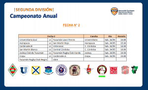 Segunda División. Fecha N° 2 del Anual