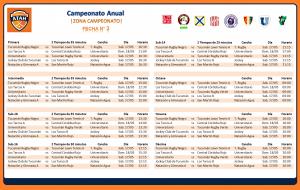 Zona Campeonato  Fecha N° 3