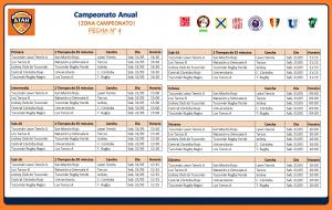 Zona Campeonato| Fecha N°       4