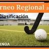 Torneo Regional: Así quedó la clasificación
