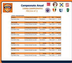 Zona Campeonato